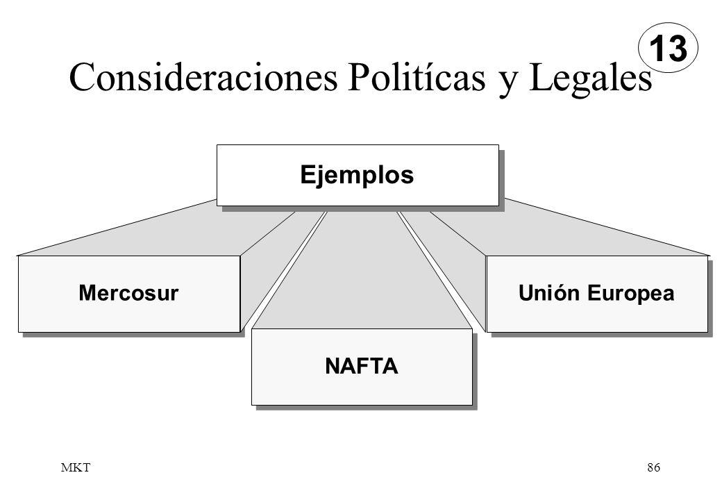 Consideraciones Politícas y Legales