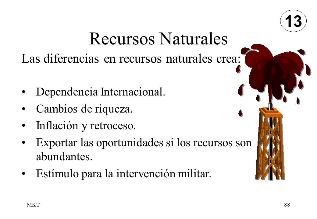 Recursos Naturales 13 Las diferencias en recursos naturales crea: