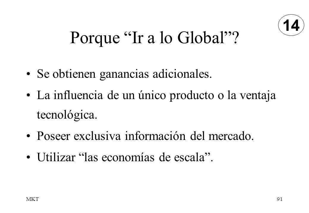 Porque Ir a lo Global 14 Se obtienen ganancias adicionales.