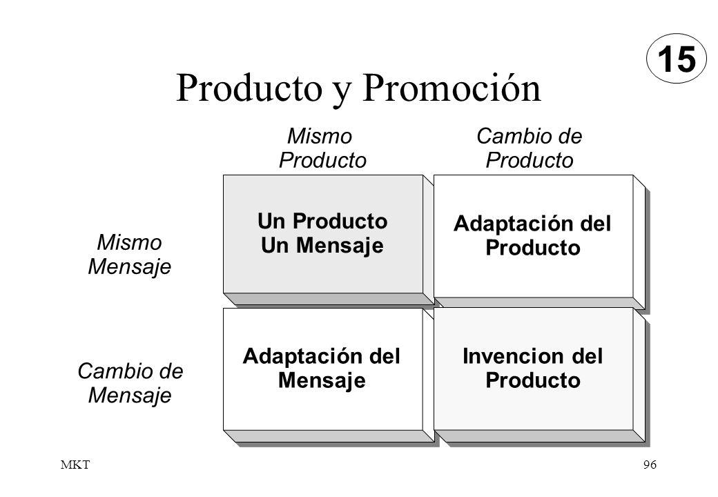 Producto y Promoción 15 Mismo Producto Cambio de Producto Un Producto