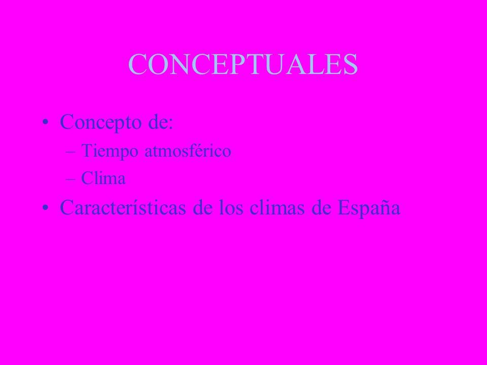 CONCEPTUALES Concepto de: Características de los climas de España