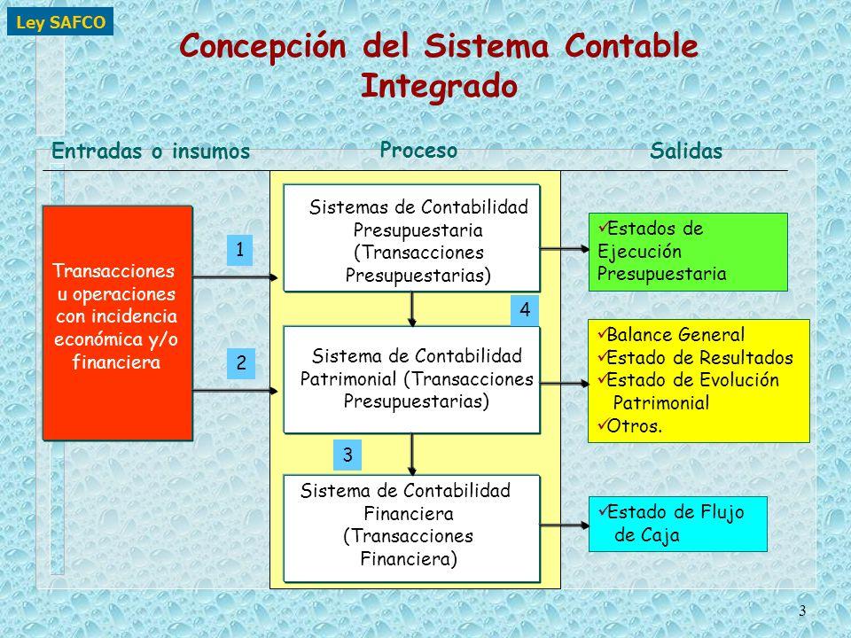 Concepción del Sistema Contable Integrado