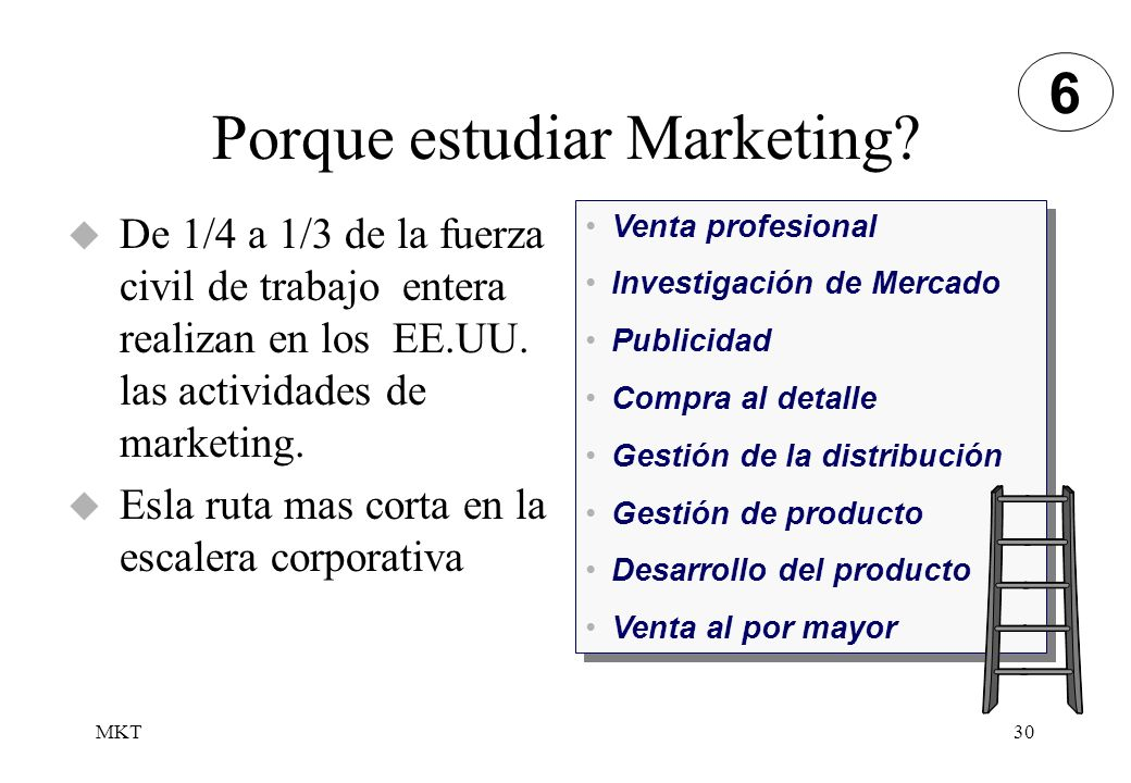 Porque estudiar Marketing
