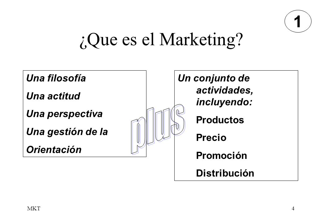 ¿Que es el Marketing 1 plus Una filosofía Una actitud Una perspectiva