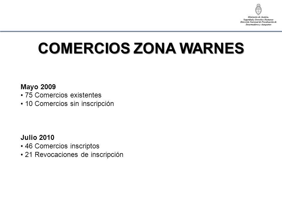 COMERCIOS ZONA WARNES Mayo 2009 75 Comercios existentes
