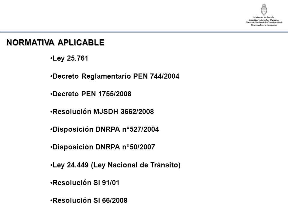 NORMATIVA APLICABLE Ley 25.761 Decreto Reglamentario PEN 744/2004