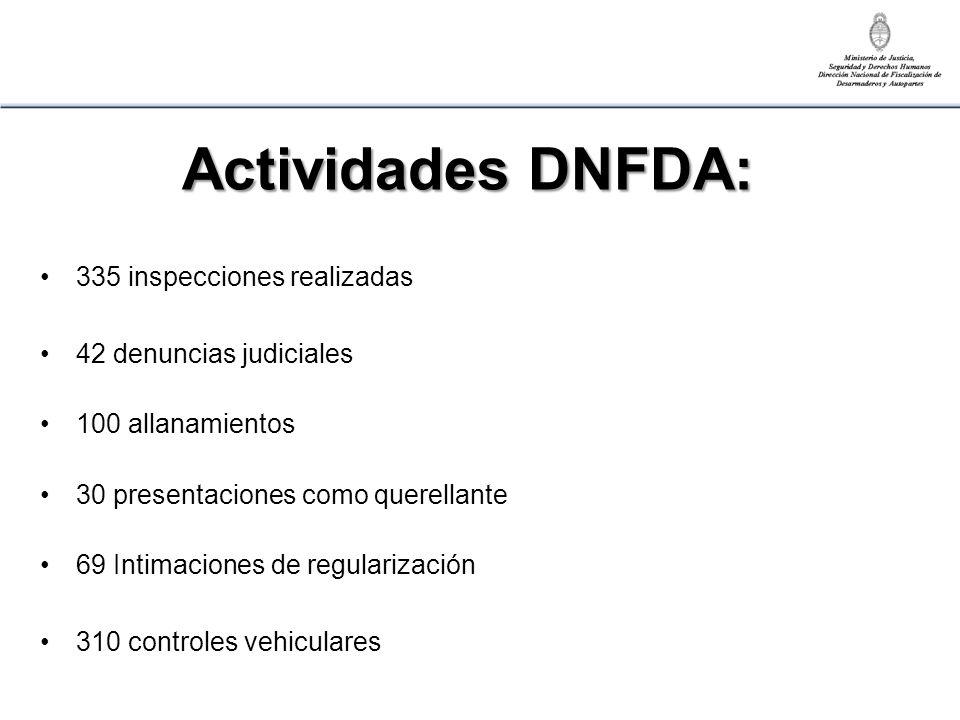 Actividades DNFDA: 335 inspecciones realizadas 42 denuncias judiciales