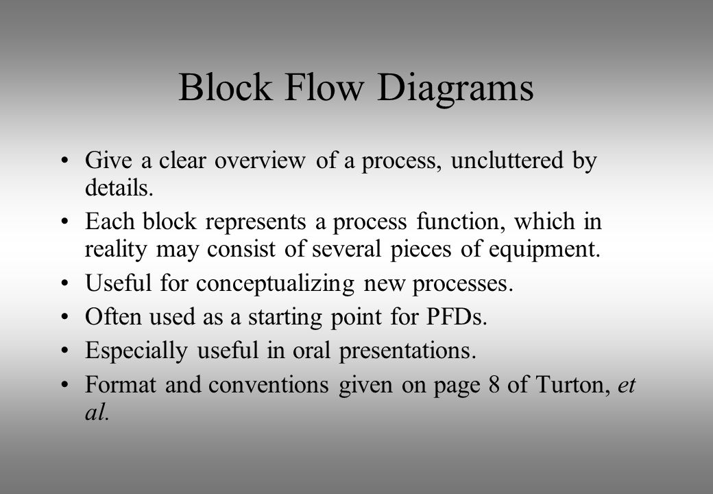 Block Flow Diagrams Give a clear overview of a process, uncluttered by details.