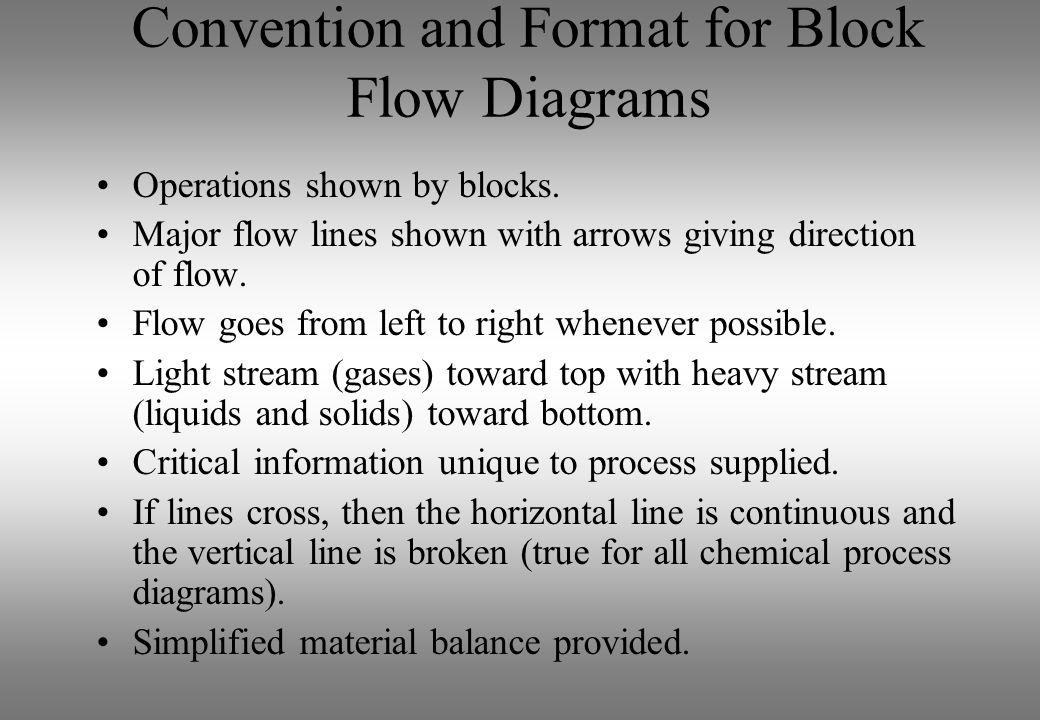Convention and Format for Block Flow Diagrams