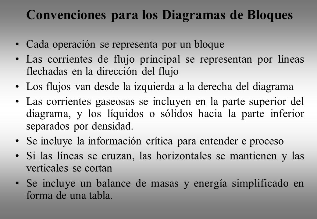 Convenciones para los Diagramas de Bloques
