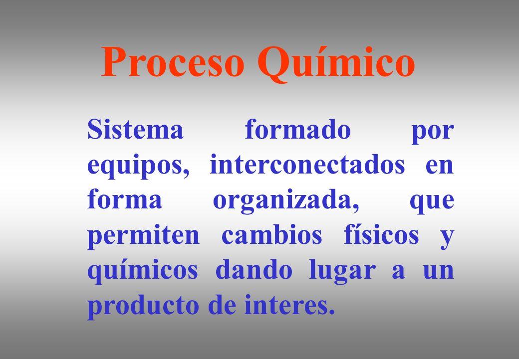 Proceso Químico