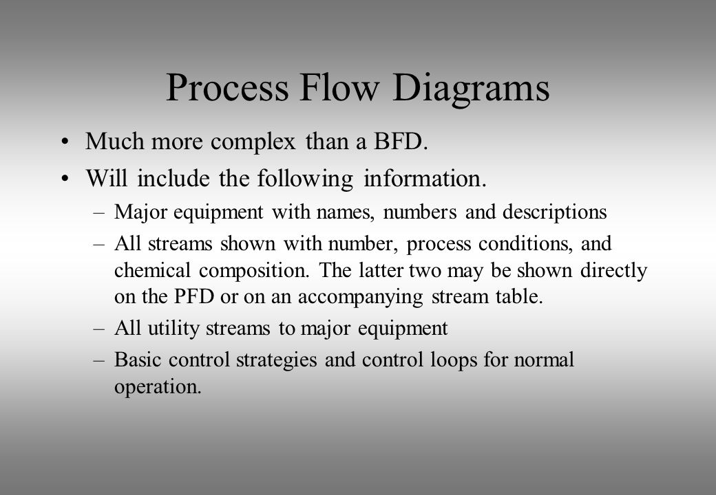 Process Flow Diagrams Much more complex than a BFD.