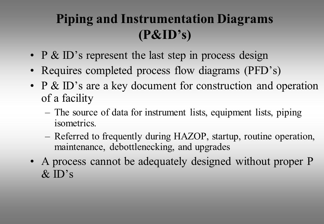 Piping and Instrumentation Diagrams (P&ID's)