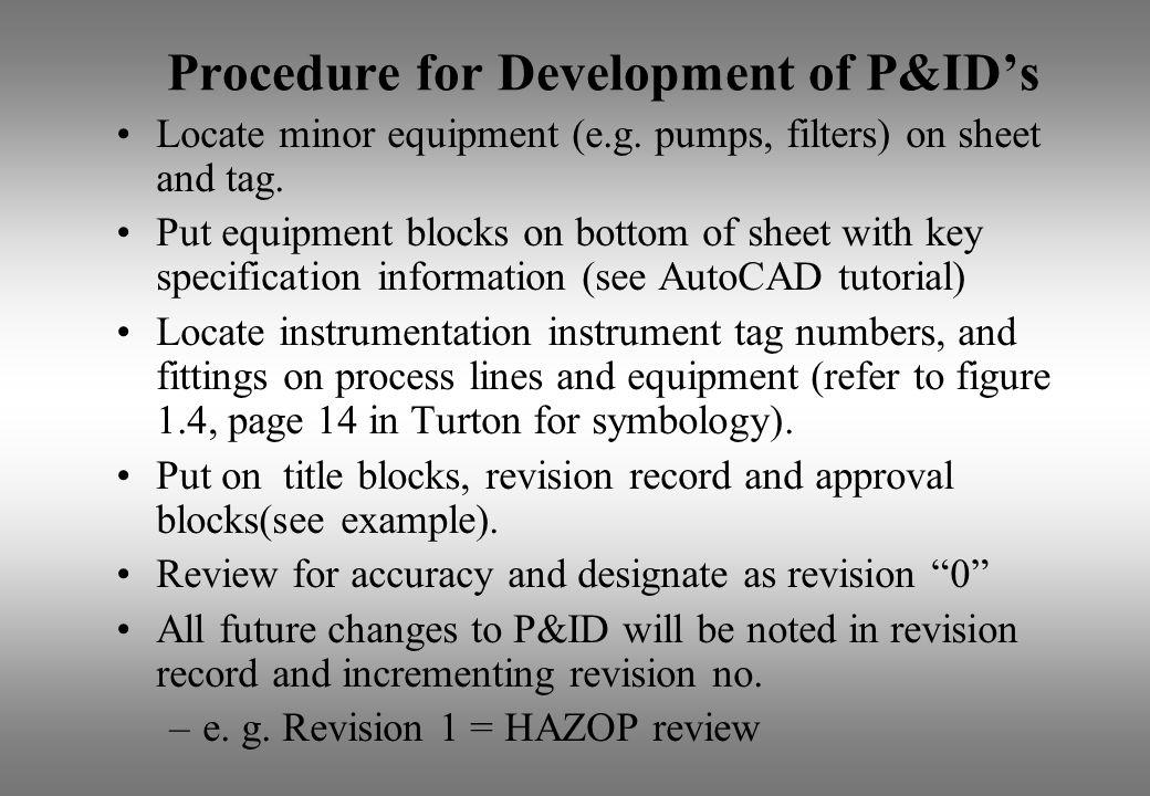Procedure for Development of P&ID's