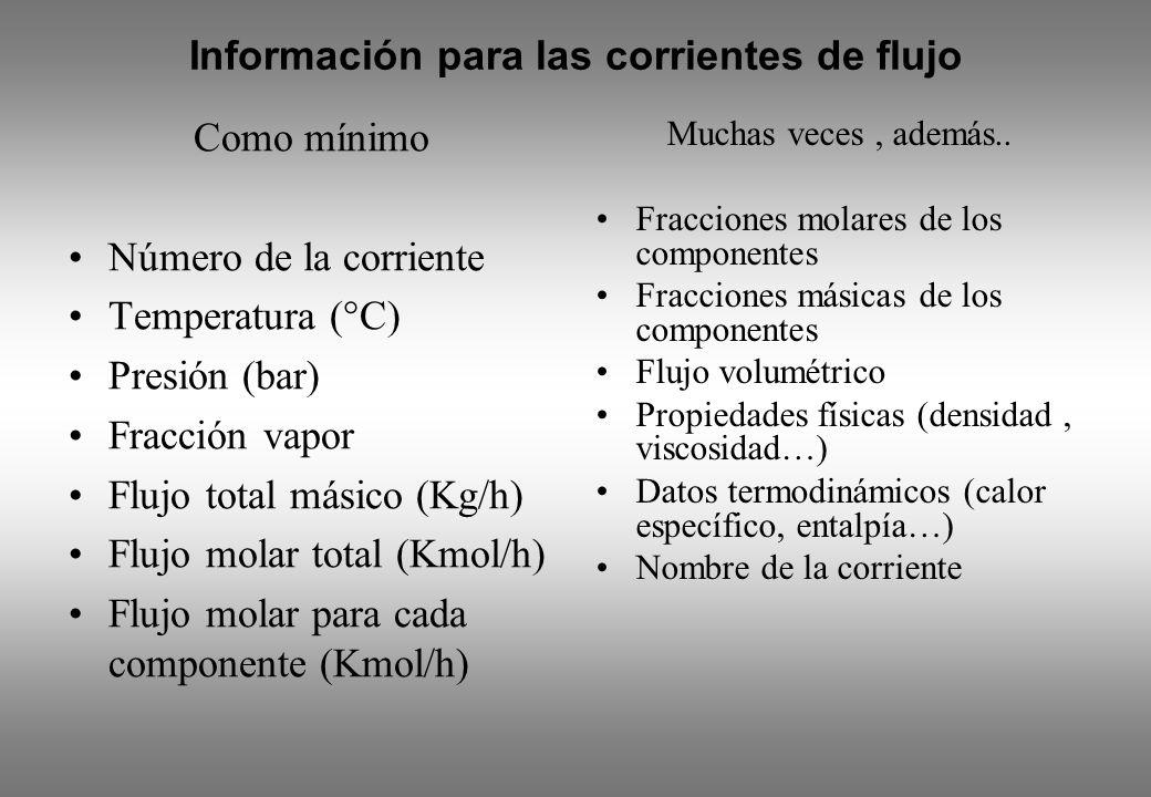 Información para las corrientes de flujo