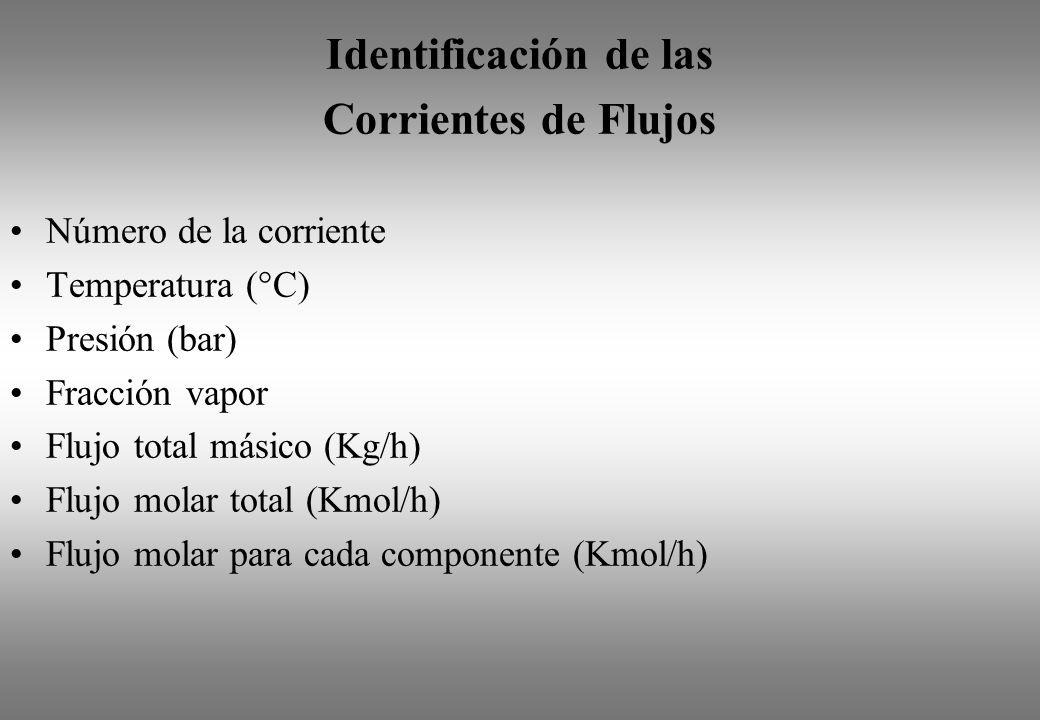 Identificación de las Corrientes de Flujos Número de la corriente