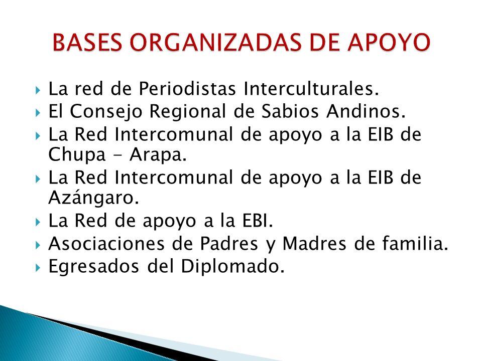 BASES ORGANIZADAS DE APOYO