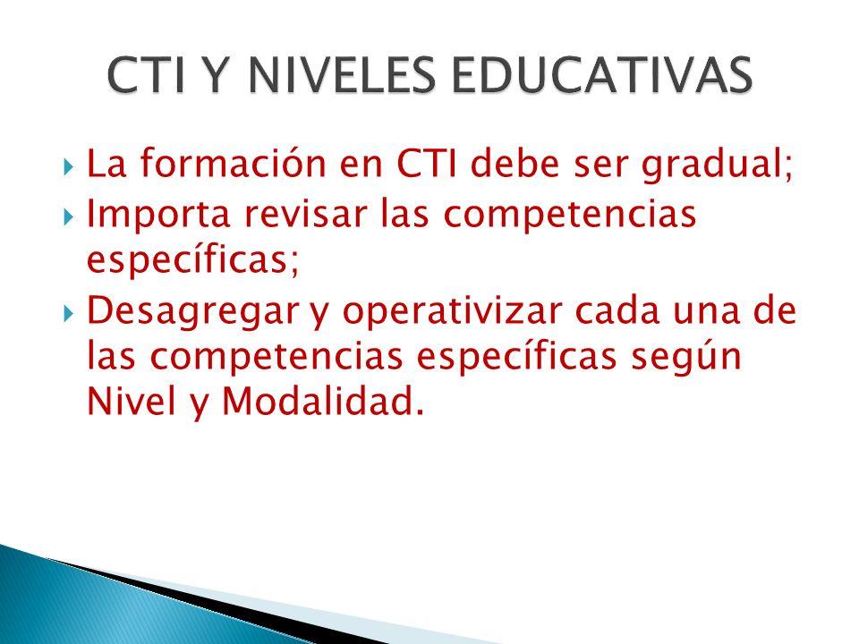 CTI Y NIVELES EDUCATIVAS