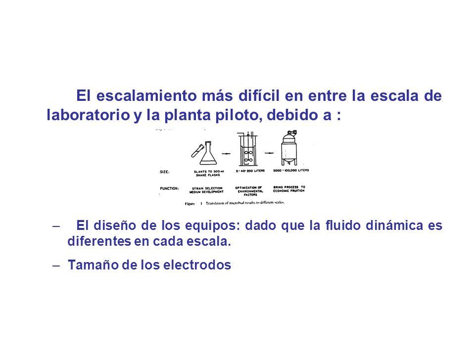 El escalamiento más difícil en entre la escala de laboratorio y la planta piloto, debido a :