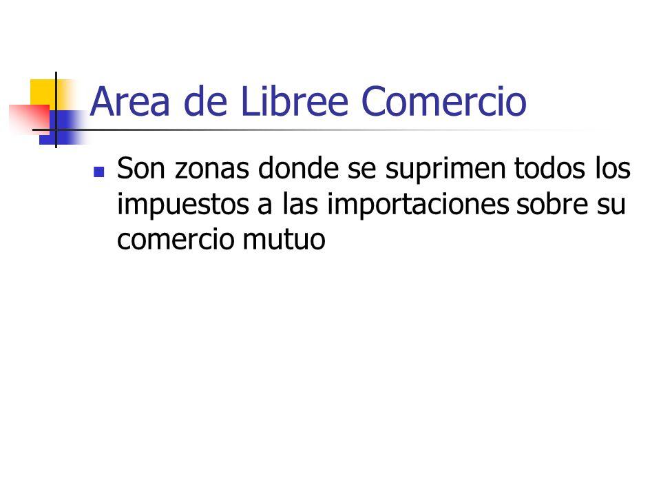Area de Libree Comercio