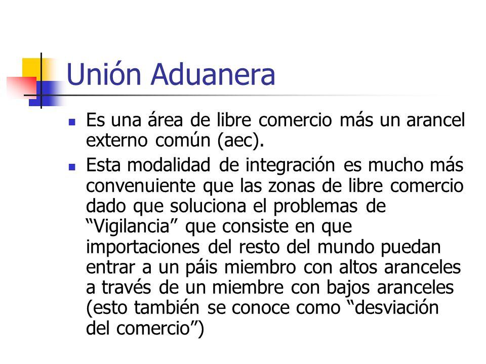 Unión AduaneraEs una área de libre comercio más un arancel externo común (aec).