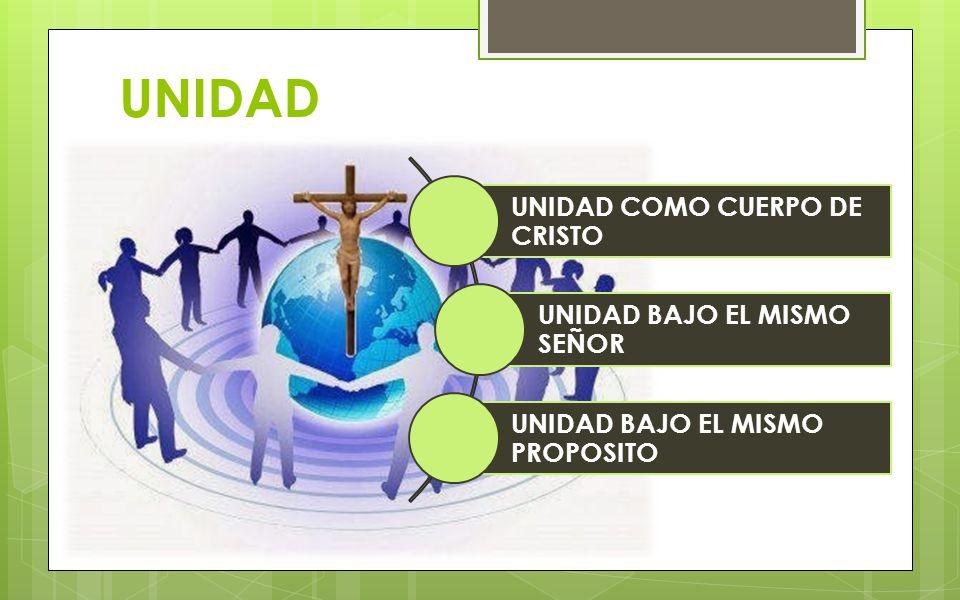 UNIDAD UNIDAD COMO CUERPO DE CRISTO UNIDAD BAJO EL MISMO SEÑOR
