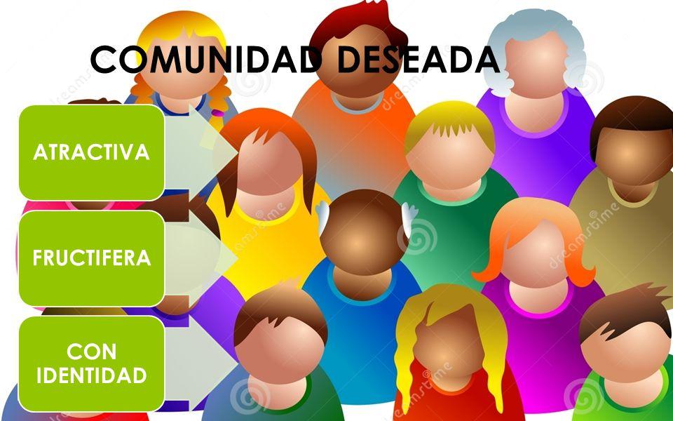 COMUNIDAD DESEADA ATRACTIVA FRUCTIFERA CON IDENTIDAD