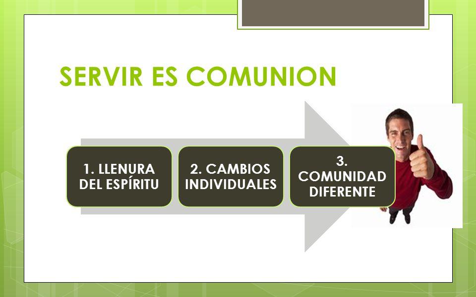 SERVIR ES COMUNION 1. LLENURA DEL ESPÍRITU 2. CAMBIOS INDIVIDUALES
