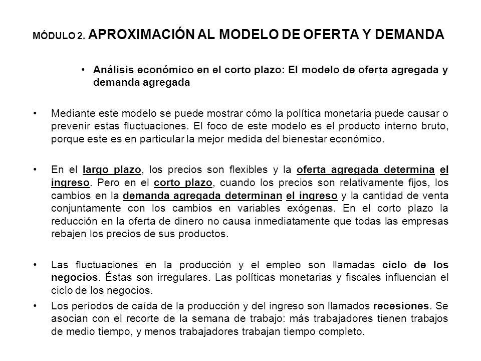 MÓDULO 2. APROXIMACIÓN AL MODELO DE OFERTA Y DEMANDA
