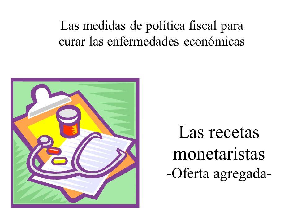 Las recetas monetaristas -Oferta agregada-