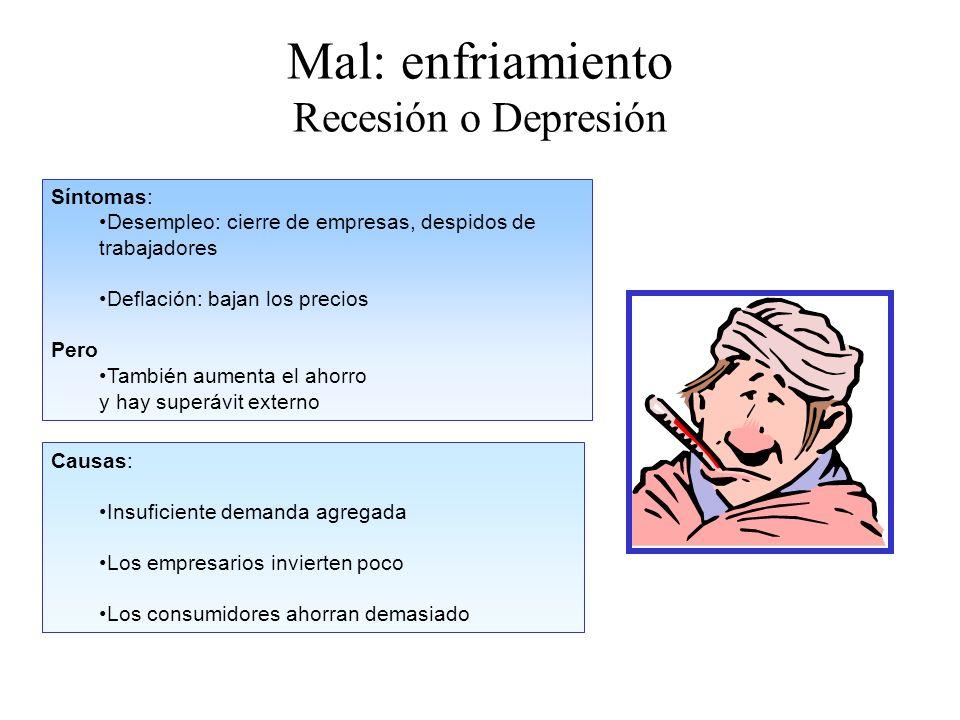 Mal: enfriamiento Recesión o Depresión