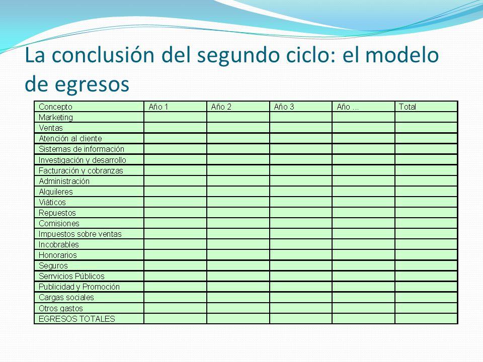 La conclusión del segundo ciclo: el modelo de egresos