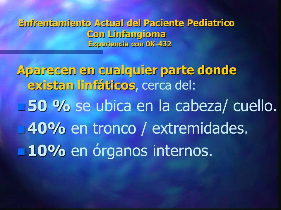 50 % se ubica en la cabeza/ cuello. 40% en tronco / extremidades.