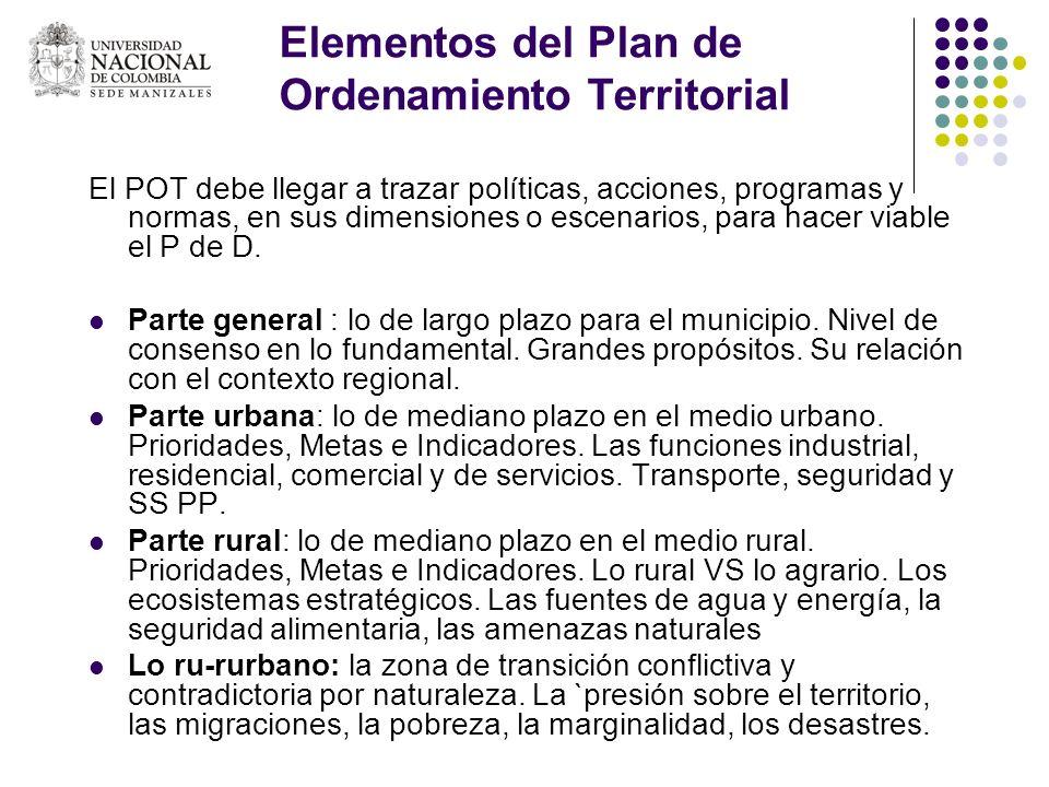 Elementos del Plan de Ordenamiento Territorial