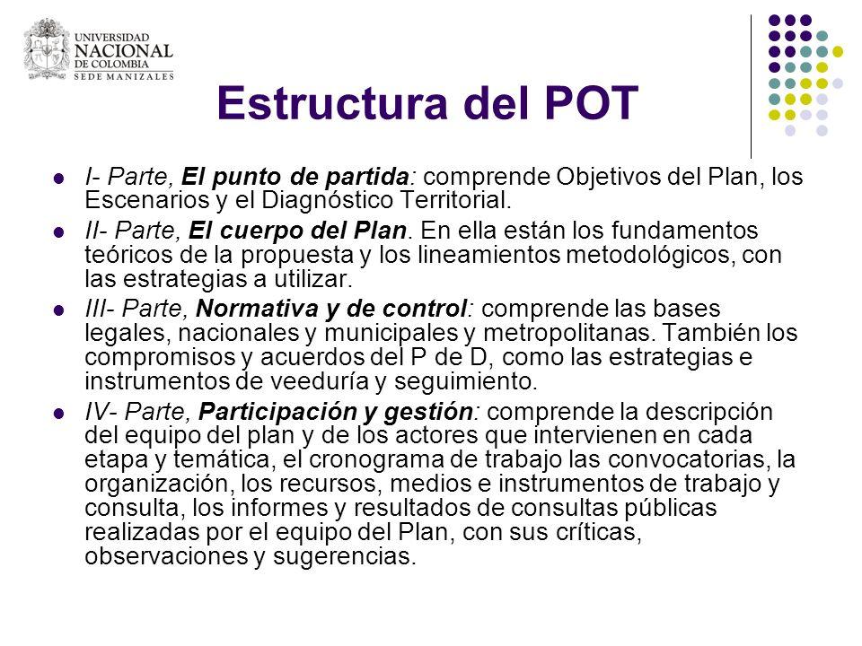Estructura del POT I- Parte, El punto de partida: comprende Objetivos del Plan, los Escenarios y el Diagnóstico Territorial.
