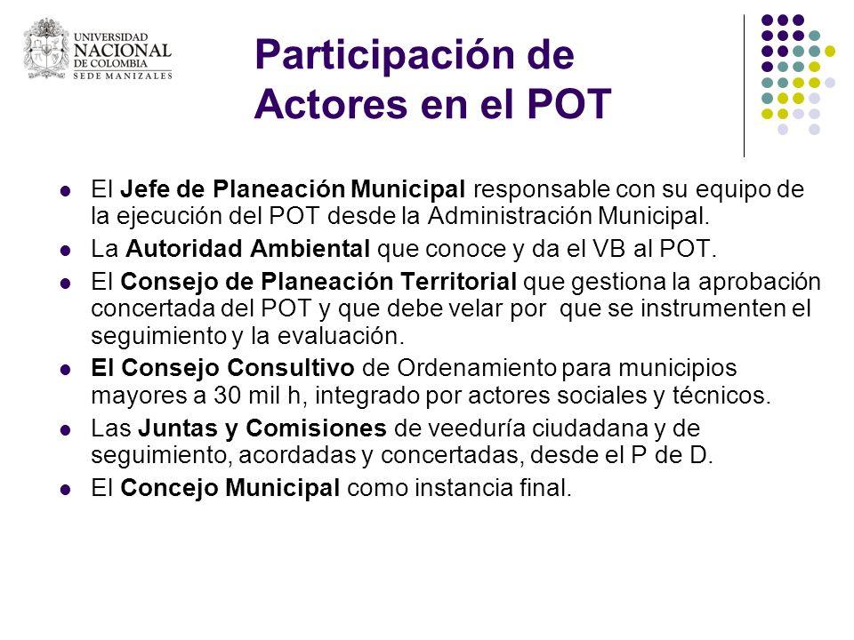 Participación de Actores en el POT