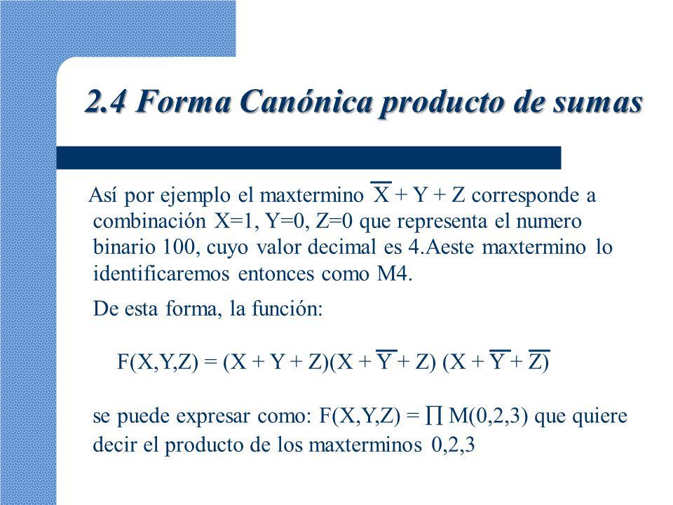 2.4 Forma Canónica producto de sumas
