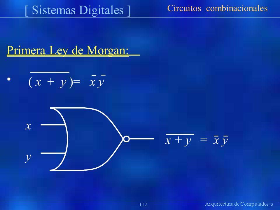 Primera Ley de Morgan: • x y x + y = x y Circuitos combinacionales