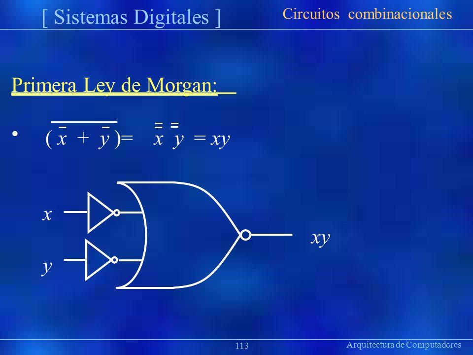 Primera Ley de Morgan: • x y xy Circuitos combinacionales