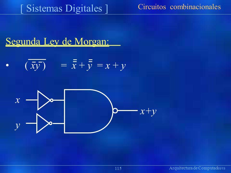Segunda Ley de Morgan: • ( xy ) = x + y = x + y x y