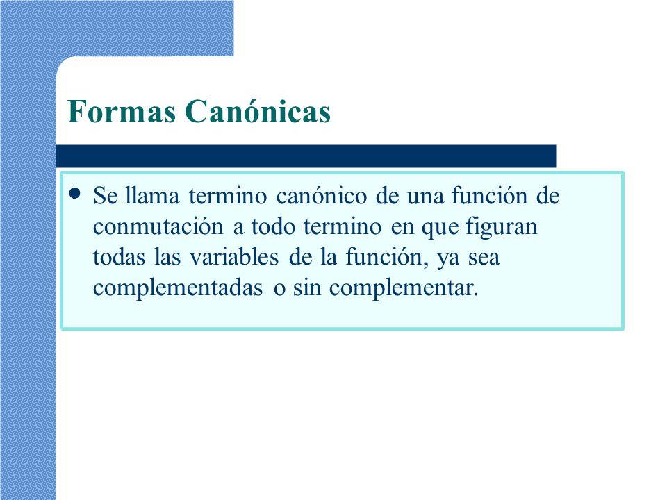 Formas Canónicas Se llama termino canónico de una función de