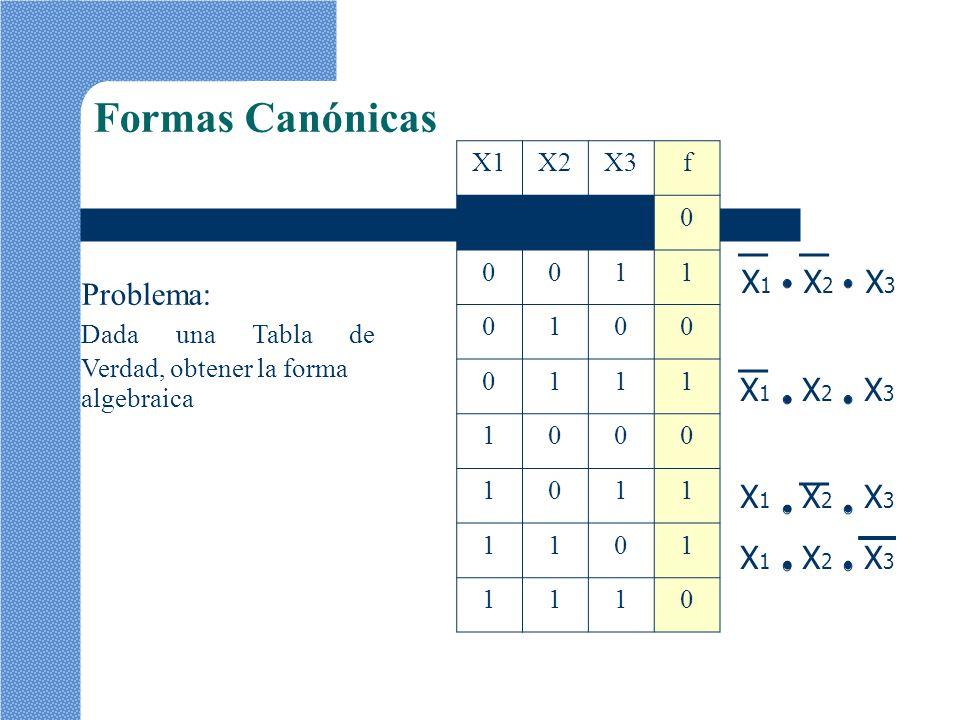 Formas Canónicas X1 X2 X3 Problema: X1 X2 X3 X1 X2 X3 f 1 Dada una