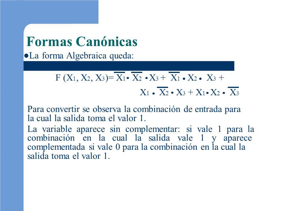 Formas Canónicas forma Algebraica queda: