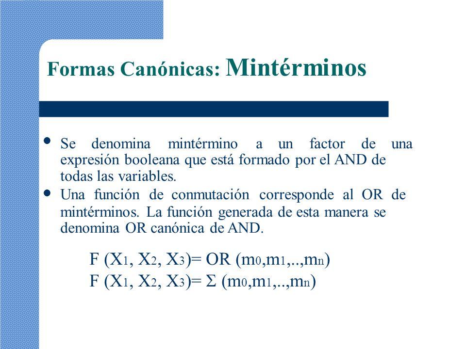 Formas Canónicas: Mintérminos