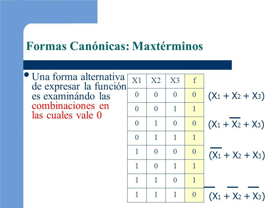 Formas Canónicas: Maxtérminos
