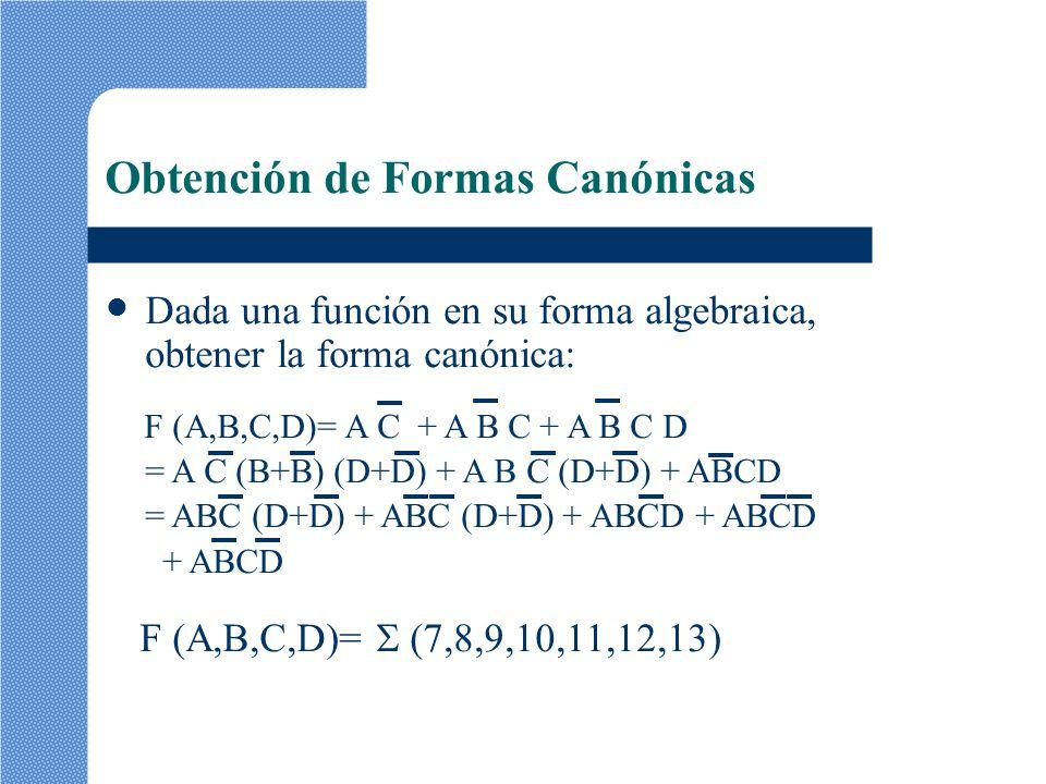 Obtención de Formas Canónicas