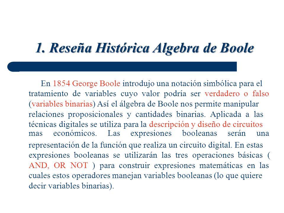 1. Reseña Histórica Algebra de Boole