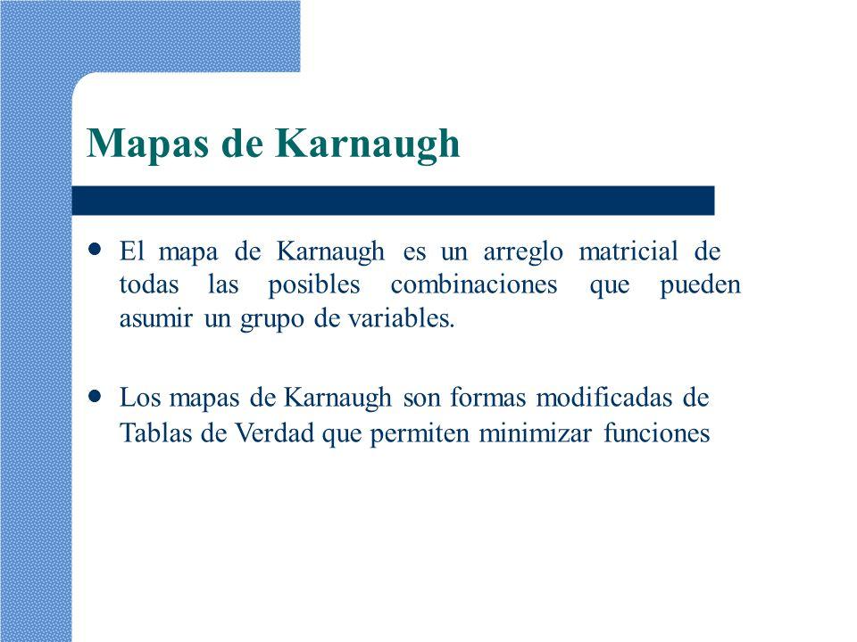 Mapas de Karnaugh El mapa de Karnaugh es un arreglo matricial de