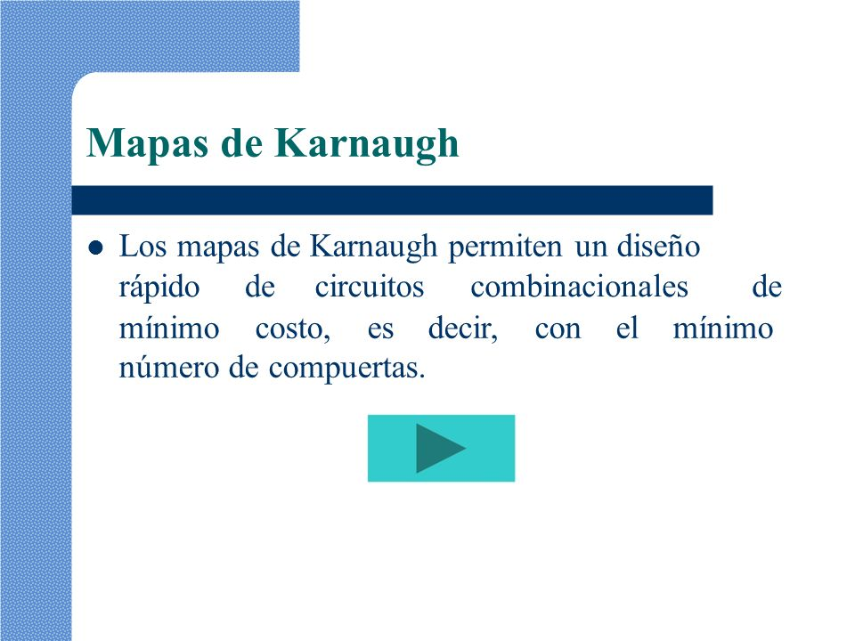 Mapas de Karnaugh Los mapas de Karnaugh permiten un diseño rápido de