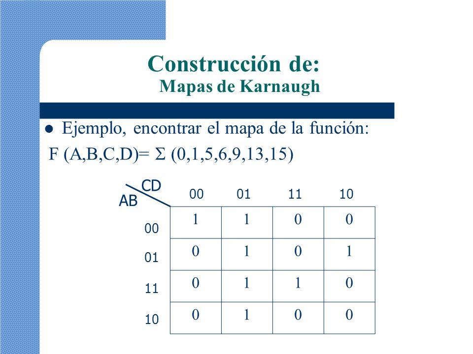 Construcción de: Ejemplo, encontrar el mapa de la función: